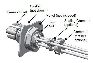 3 Pole Mini PL Spec Pak® Jam Nut Populate Shell Figure 1